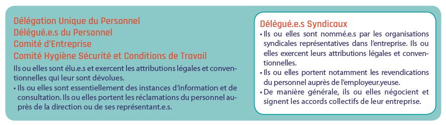 Le Role Des Acteurs Et Des Actrices Du Dialogue Social Itineraire